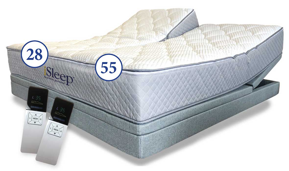 #1 rated mattress on goaded.com